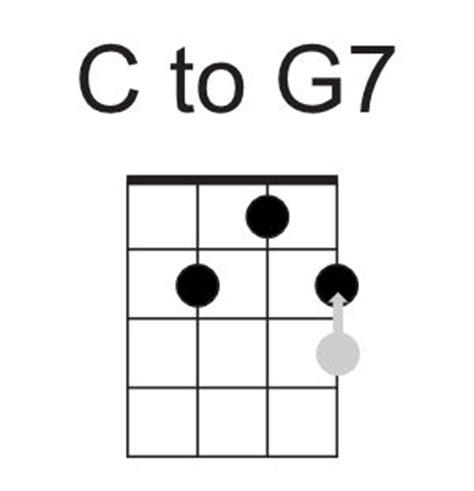 mental health essays ukulele chords